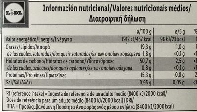 Wholemeal Biscuits - Nutrition facts