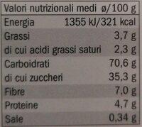 Fichi ricoperti di cioccolato fondente - Valori nutrizionali - it