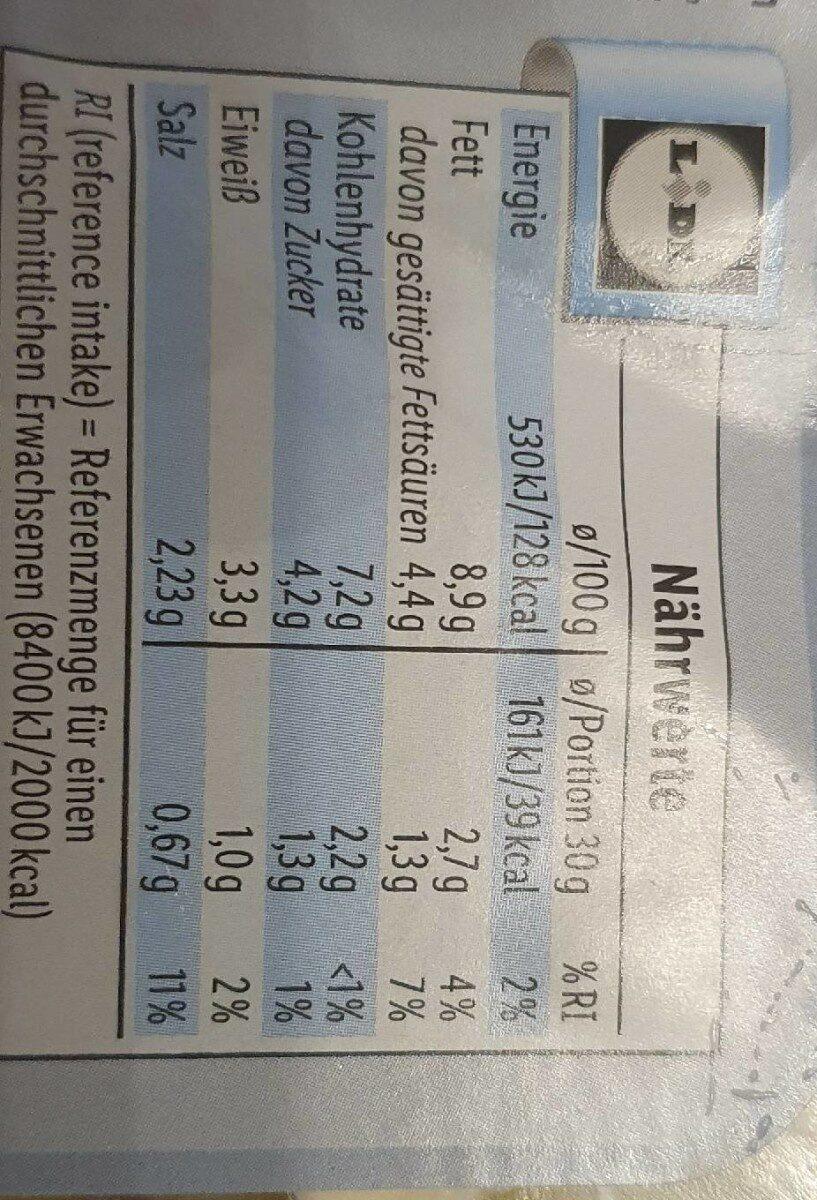 Antipasti Teller - Nährwertangaben - de