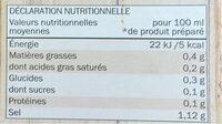 Bouillon de boeuf Brühe. Würfel. Rind - Valori nutrizionali - fr