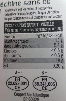 3 Côtes de Porc échine sans os - Nährwertangaben
