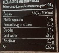 Risotto au Poulet & aux cèpes - Informations nutritionnelles - fr