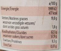 Caramelized Almonds - Voedingswaarden - fr