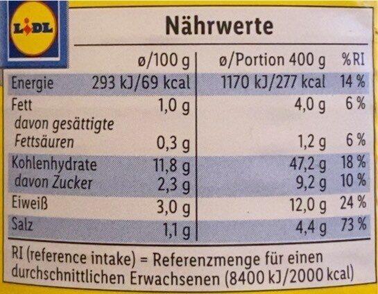 Ravioli Piccante - Nutrition facts - en