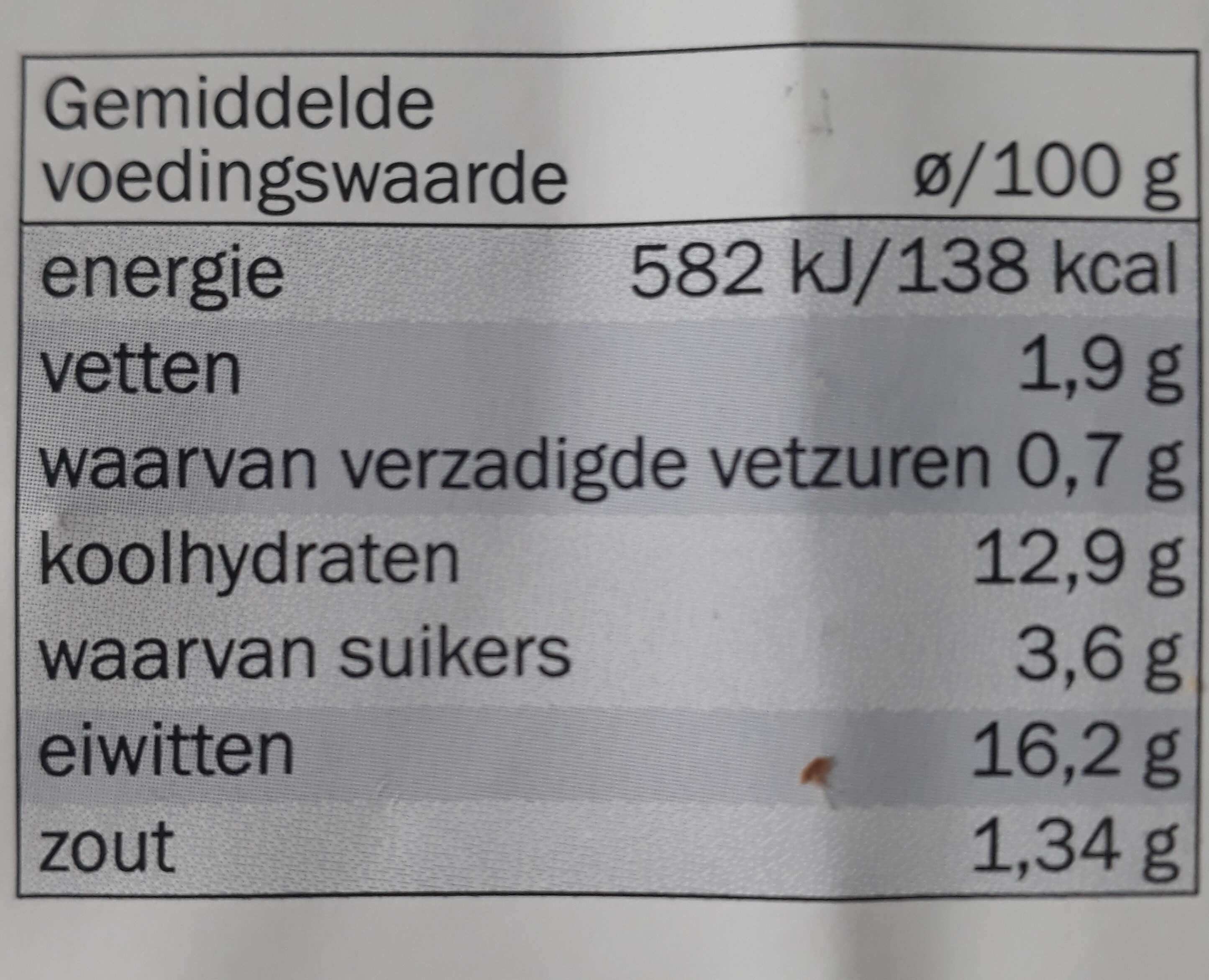 Wienerschnitzels - Nutrition facts - nl