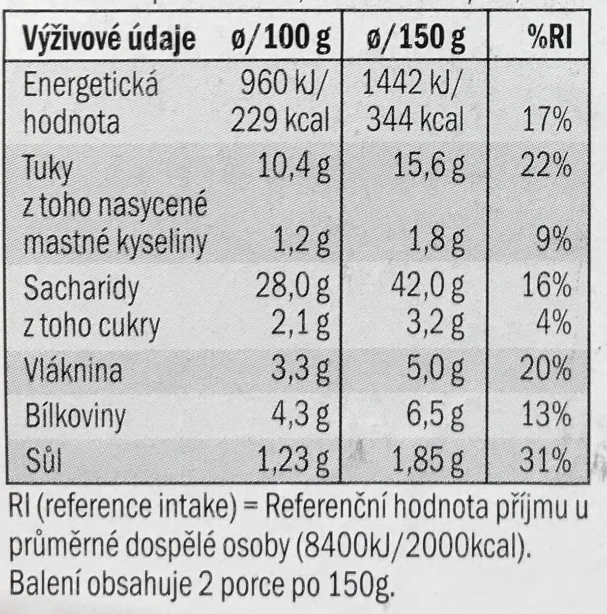 """Veganské mini řízečky """"cornflakes"""" - Nutrition facts - cs"""