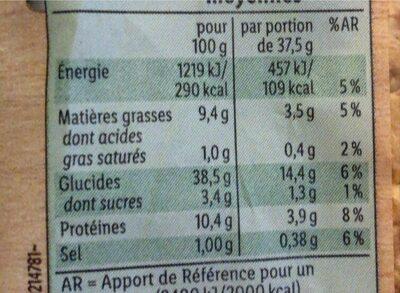 Sandwich grandes tranches 7 cereales - Informations nutritionnelles - fr