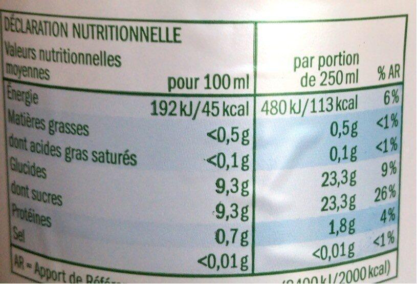 jus d orange solevita - Informations nutritionnelles - fr