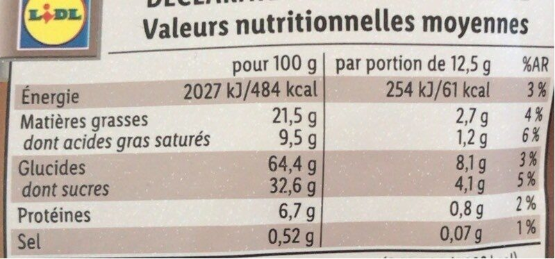 Biscuits au choco Nussa - Nährwertangaben - fr