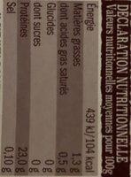 Aiguillettes poulet - Valori nutrizionali - fr