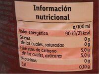 Isoclassic - Información nutricional - es