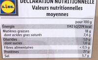 Jambon crus a l'os - Informations nutritionnelles - fr