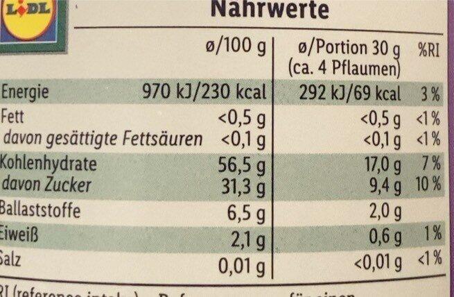 Pflaumen - Informations nutritionnelles - fr