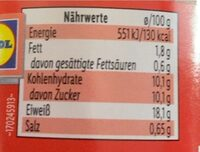 Thunfischfilets in sweet Chili-Sauce - Nährwertangaben - de