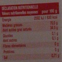 beurre - Voedingswaarden - fr