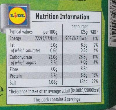 Moroccan Style Burgers - Nutrition facts - en