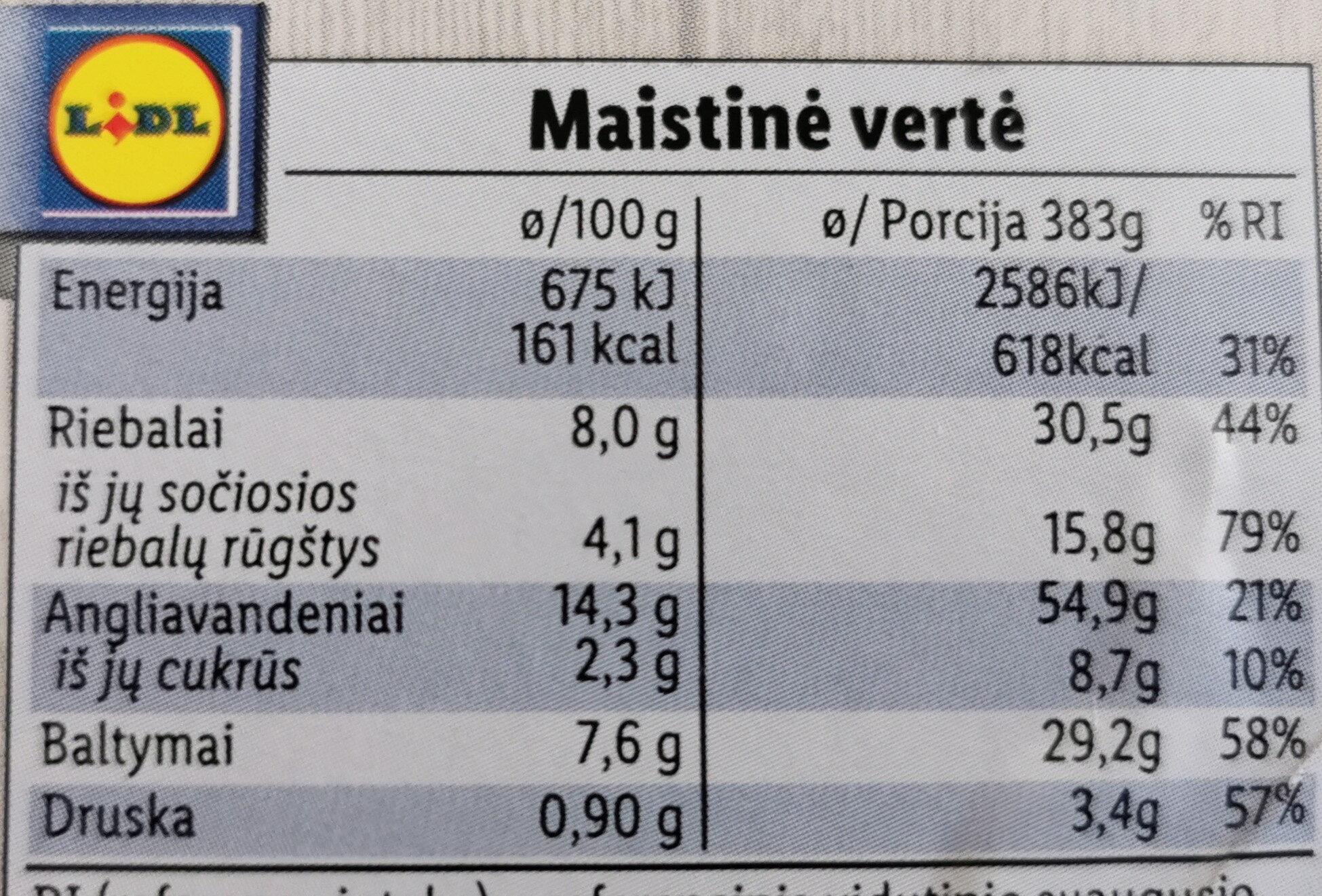Bolonijos lazanija su Bolonijos padažu ir kreminio baltojo padažu - Nutrition facts - lt