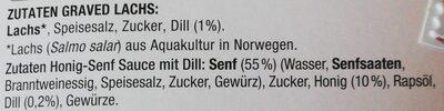 Graved Lachs mit Dill Senf Honig Sauce - Ingredients - de