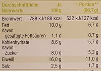 Milder Graved Lachs - Nutrition facts - de