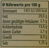 Hummus Natur - Nutrition facts