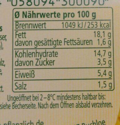 Hummus Süsskartoffel Kürbis - Nutrition facts
