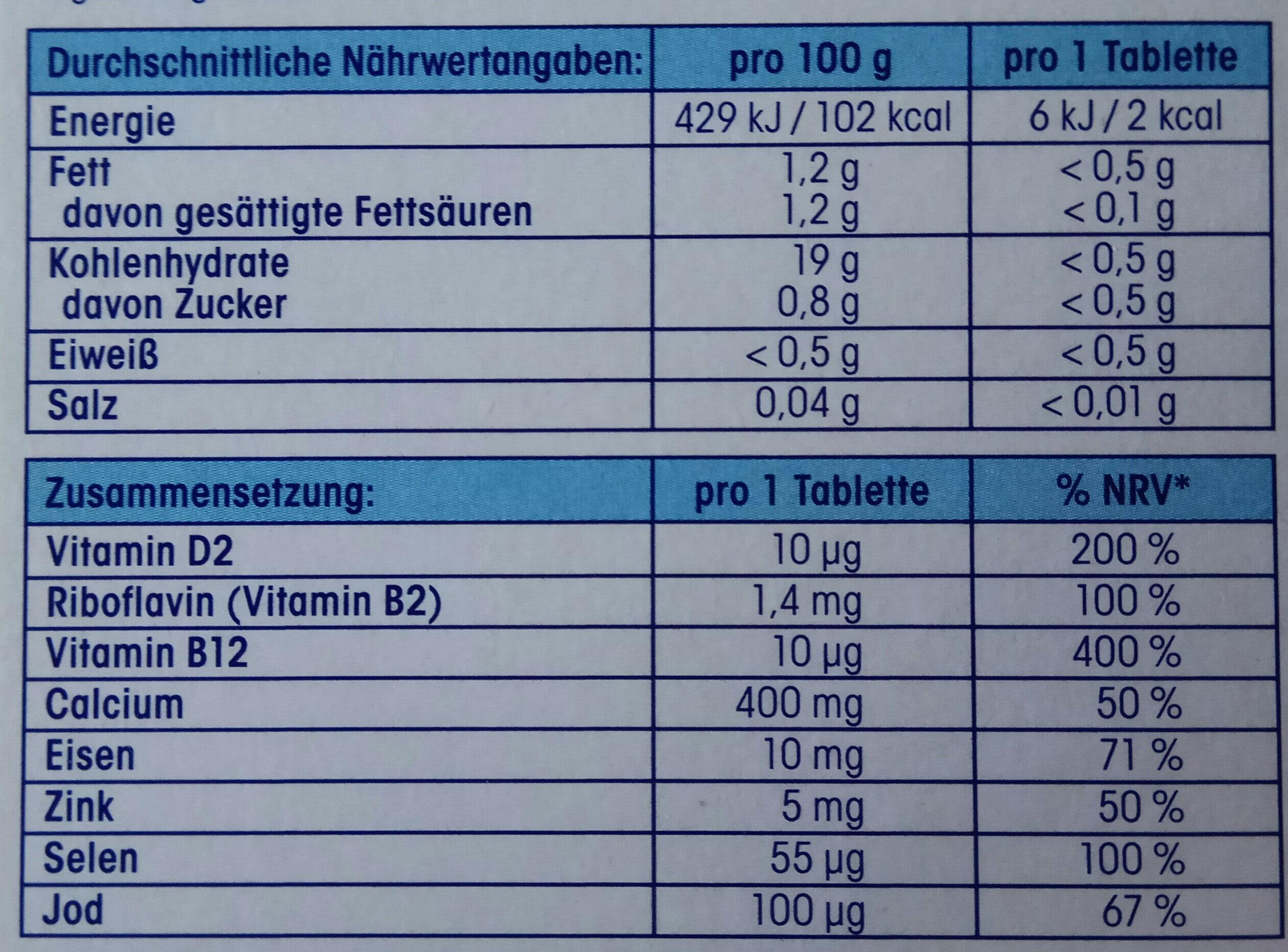 Vegetarier und Veganer: Vitamine + Mineralstoffe - Informations nutritionnelles - de