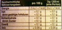 Kräutertee Basentee aus 49 Kräutern bio - Voedingswaarden - de