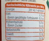 Tomatensauce gegrillte Paprika - Valori nutrizionali - de