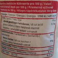 Apfel-Zimt-Crunchy - Nutrition facts - de