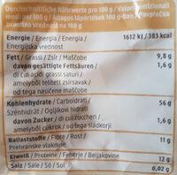 Basis müsli - Nährwertangaben - de