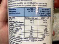 Flohsamenschalen - Nutrition facts - en