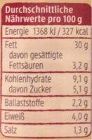 Streichcreme Rote Bete Merrettich - Valori nutrizionali - de