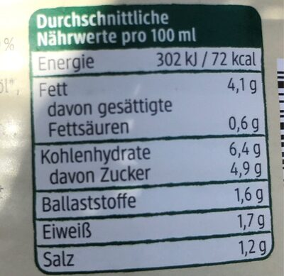 Tomatensauce Krauter - Informations nutritionnelles