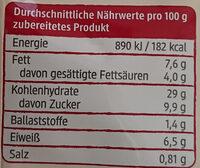Dinkel Pancakes American Style - Nutrition facts - de