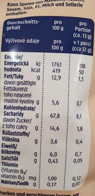 Dinkel apfel kekse - Nutrition facts - de