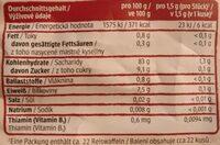 Himbeer Reiswaffeln - Informations nutritionnelles - de