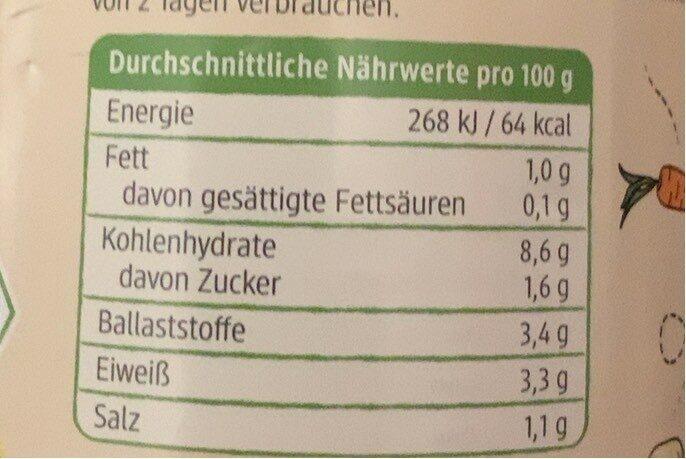Linseneintopf mit Kartoffeln - Informations nutritionnelles - fr