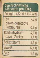 Spinat&Lupine Aufstrich - Informations nutritionnelles - de