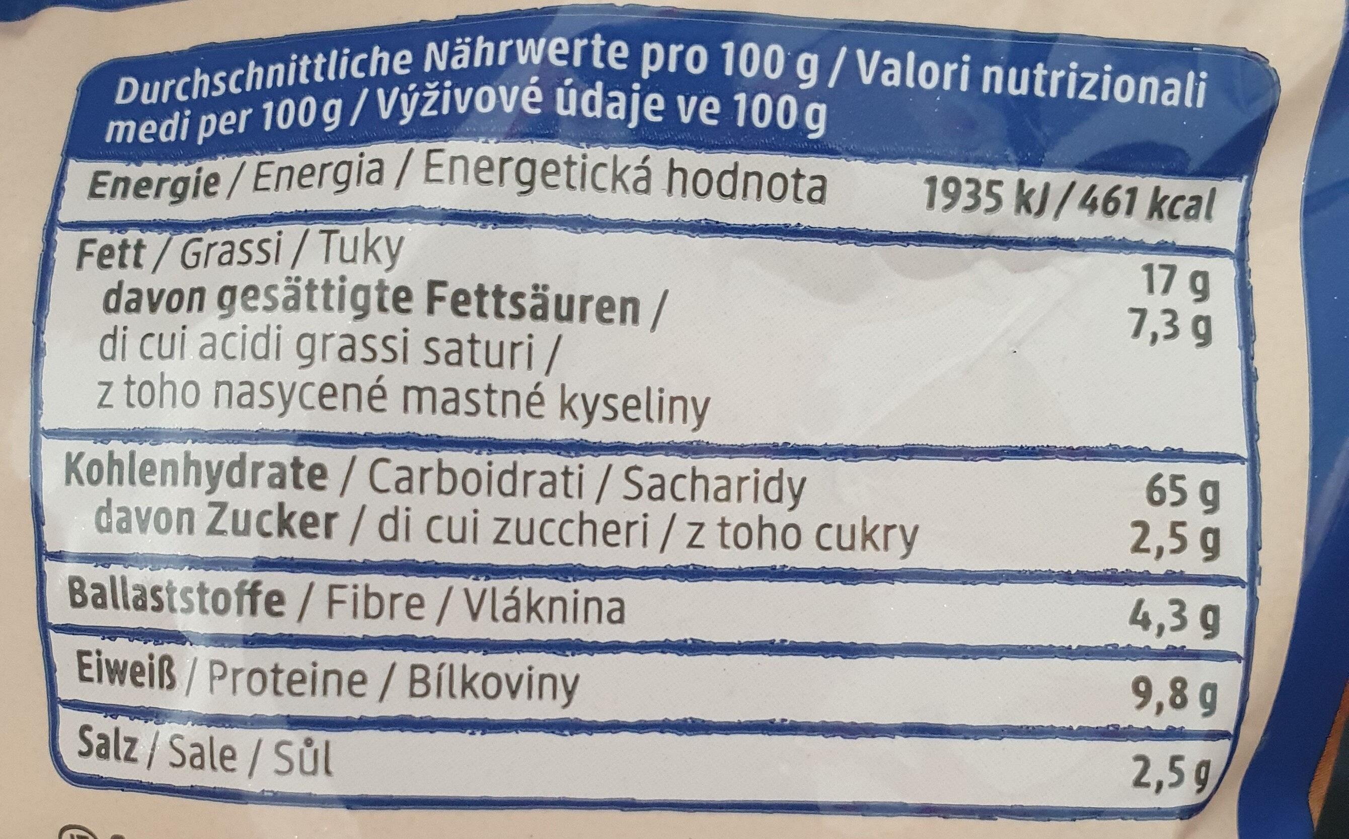 Knabbertiere - Valori nutrizionali - de