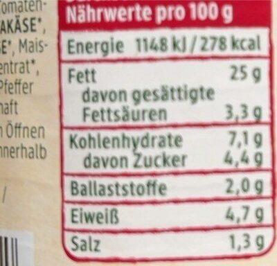 Paprika-Ricotta Aufstrich - Informations nutritionnelles - de