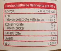 Apfelmark - Nutrition facts - fr