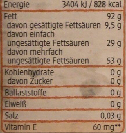 Sonenblumenöl - Informations nutritionnelles - de