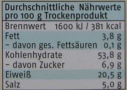 Ghormeh Sabzi - Informations nutritionnelles