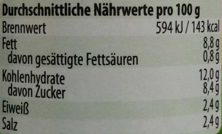 Bärlauch Aufstrich - Nutrition facts