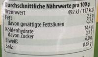 Kichererbsen - Nutrition facts