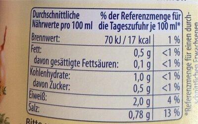 Geflügel fond - Informations nutritionnelles - de