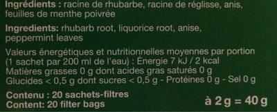Ernst Richters Tisane - Nutrition facts - fr