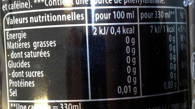 Pepsi MAX - Voedingswaarden