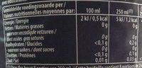 Pepsi Max - Informations nutritionnelles