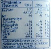Pepsi light - Nährwertangaben